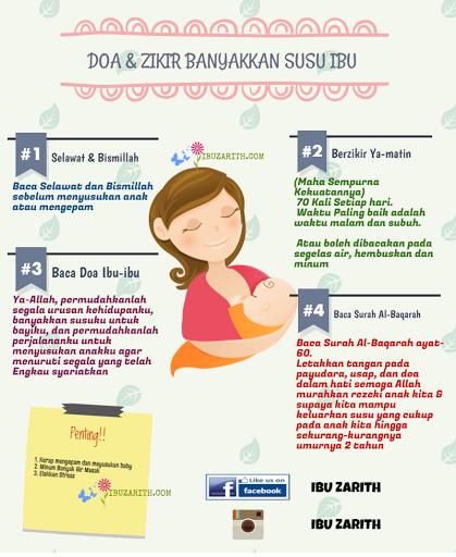 Infographic Zikir dan doa ibu menyusu