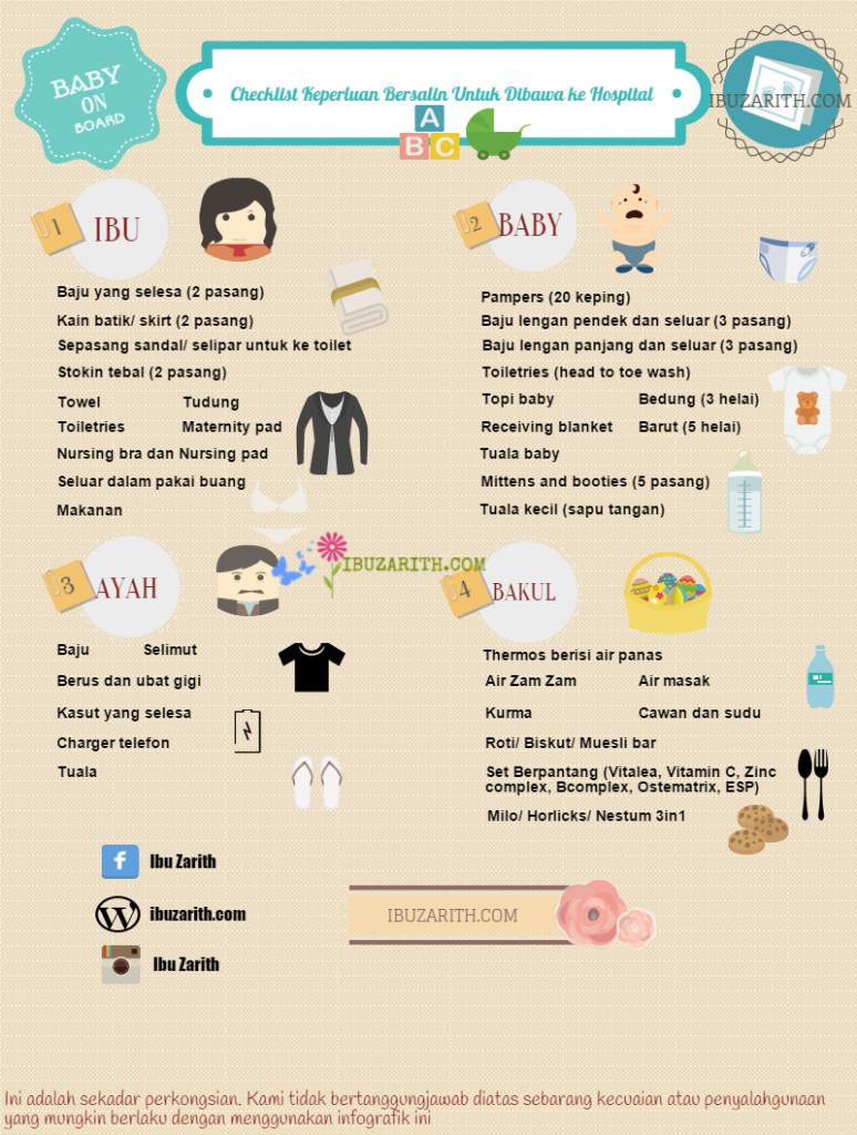 Checklist keperluan bersalin (1)